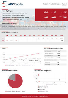 TopSheets - Fund Factsheet Production - Products - Fundpeak